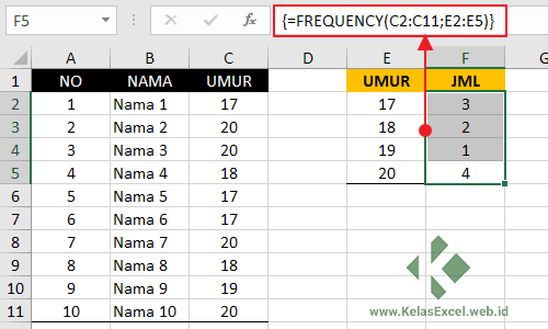 Contoh Fungsi Frequency Excel