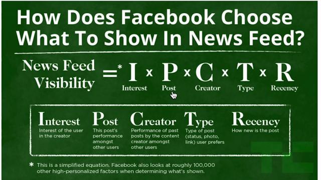 7 أسرار لزيادة التفاعل على صفحات الفيس بوك بدون إعلانات! طرق مجربة