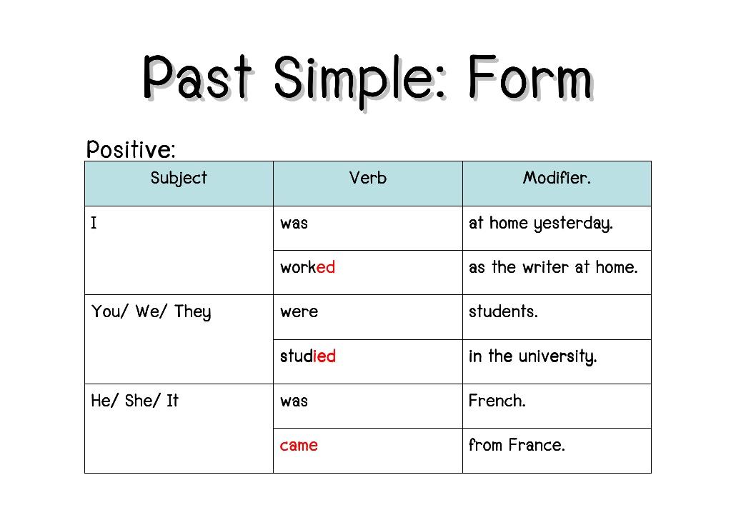 do homework ile ilgili ingilizce cümleler
