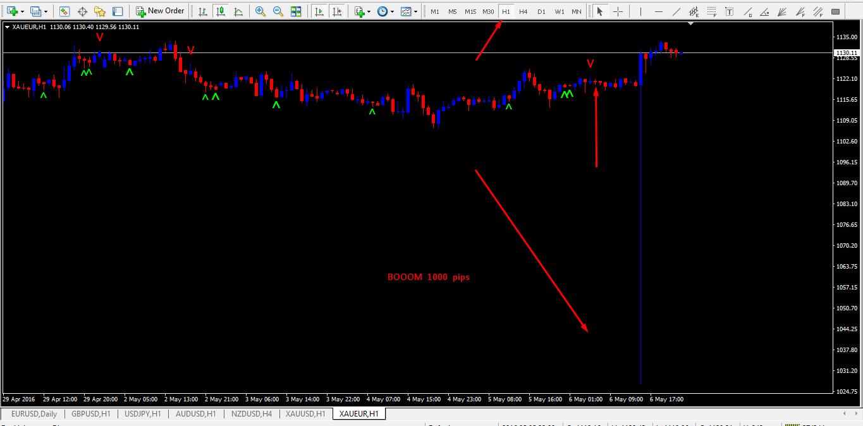 Vsa forex indicator mt4