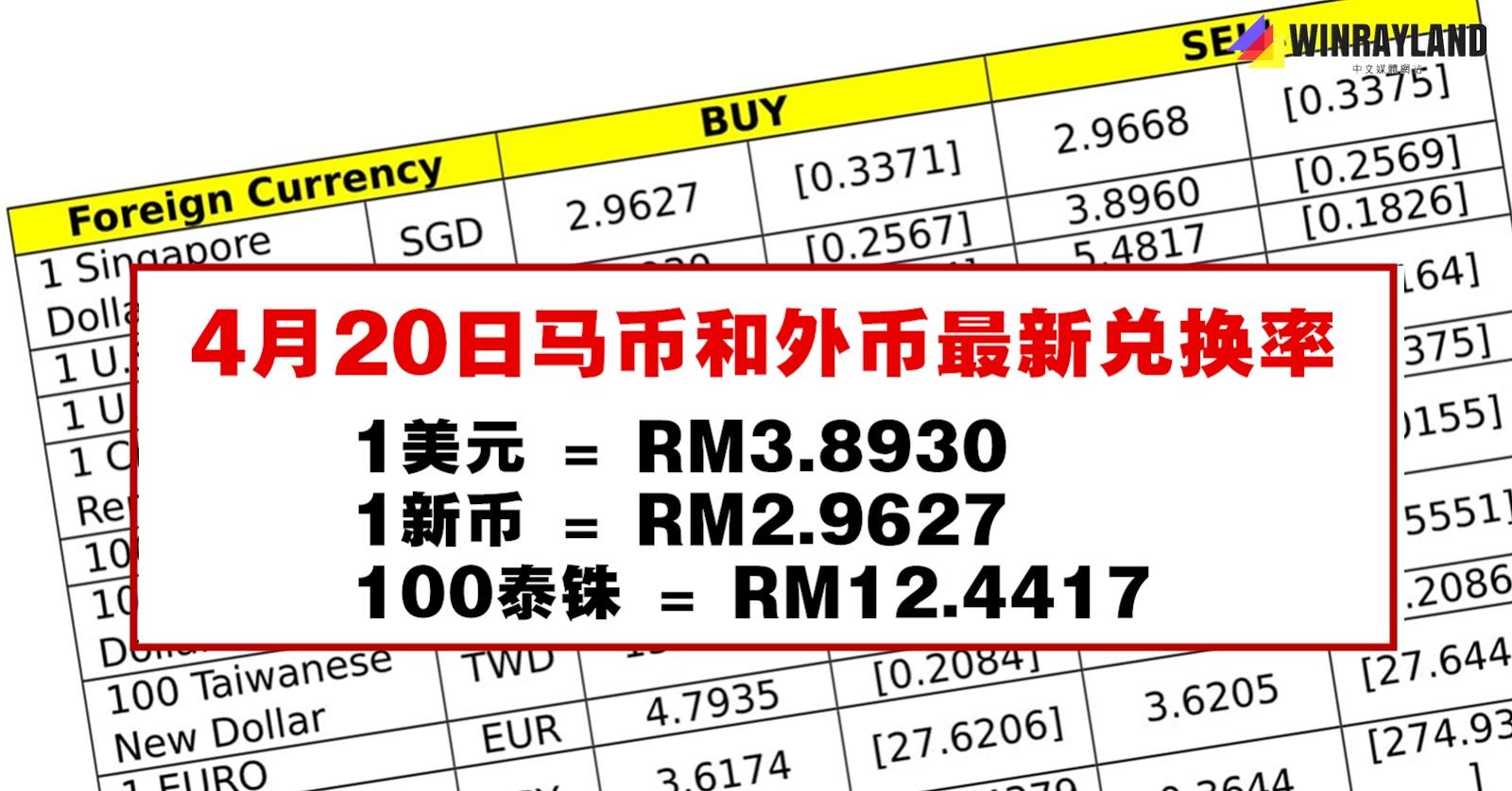 4月20日马币和外币最新兑换率