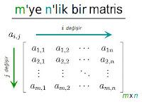 Matematikte matris