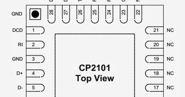Gl865-dual/quad v3 hardware user guide. 1vv rev pdf.
