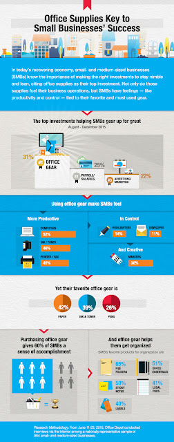 SMB Success Infographic