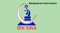 My health my IBN SINA