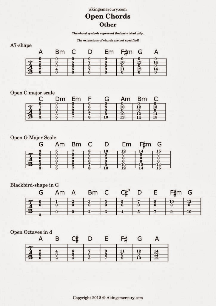 Guitar Chords: All about open chords.