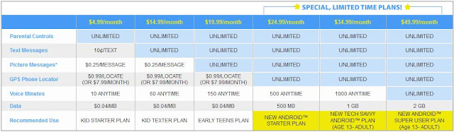 kajeet prepaid phone plans for kids