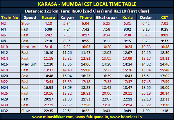 hyderabad local train time table pdf