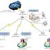 Komunikasi Pada Jaringangan Komputer dan Telepon