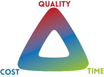 A triangle with the word cost written on one corner, time written on another corner and quality written on the last corner