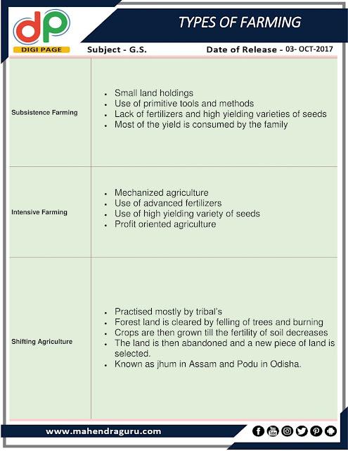 DP | IB ACIO Special - Types Of Farming | 03 - 10 - 2017