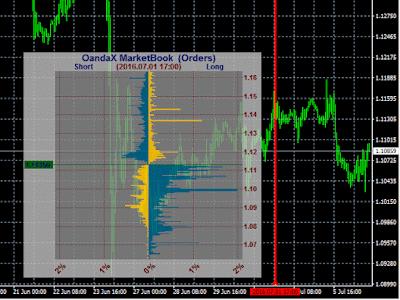 oandax orderbook indicator oanda forex trading