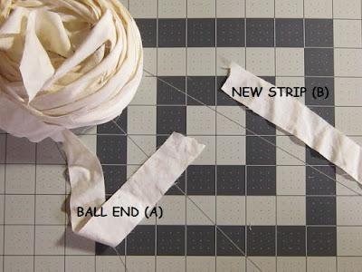 how to, fabric scrap yarn, sheet yarn