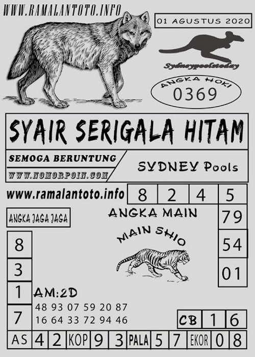 Kode syair Sydney Sabtu 1 Agustus 2020 159