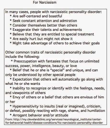 Thesis statement for personality disorders