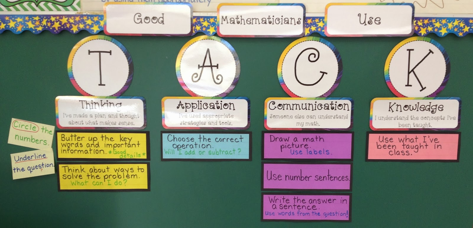 problem solving in the classroom