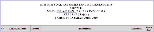 Kisi-Kisi Soal PAS/ UAS Bahasa Indonesia Kelas 7 K13 Tahun 2018/2019