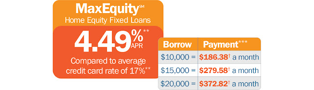 MaxEquity Fixed Loans with 4.49% APR**