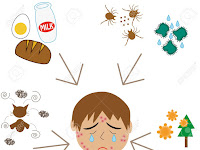 Can Allergies Dampen a Tumescent Male Organ