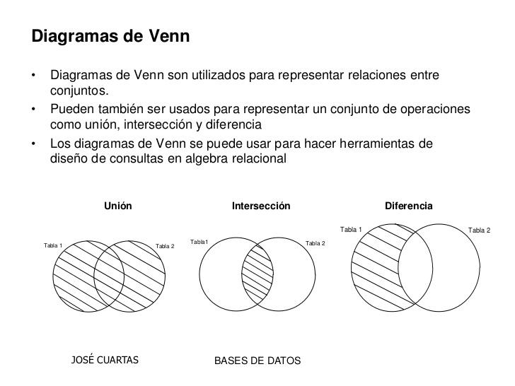 conjuntos y grafos ejemplos de conjuntos. Black Bedroom Furniture Sets. Home Design Ideas