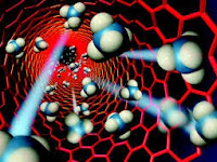 Nanotechnology, Sejarah Dan Perkembangannya