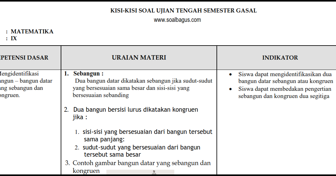 Kisi Kisi UTS Matematika Kelas 9 Semester 1/ Ganjil ...