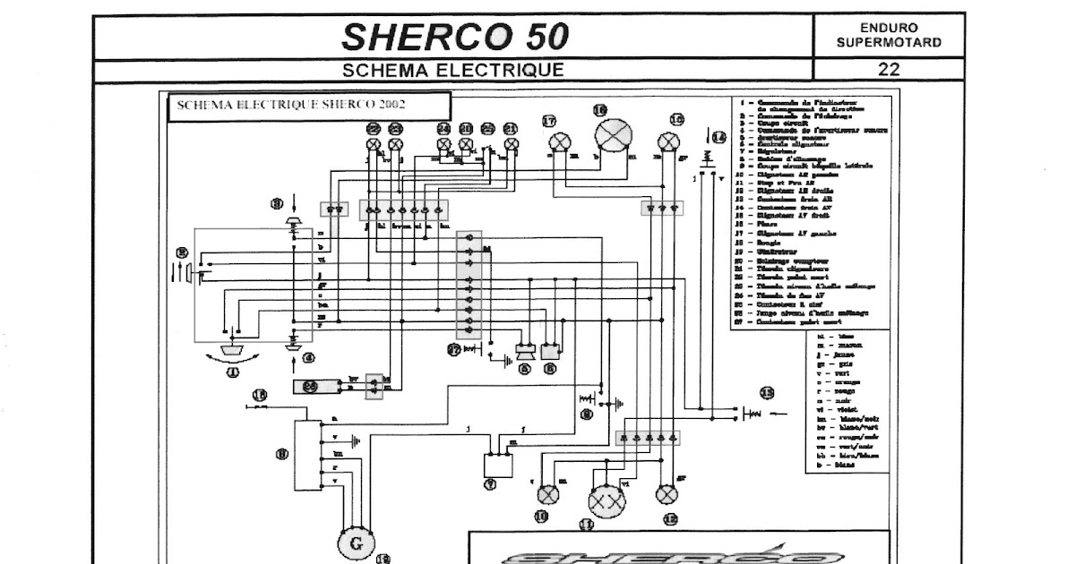 electric car: sherco schema for electric car