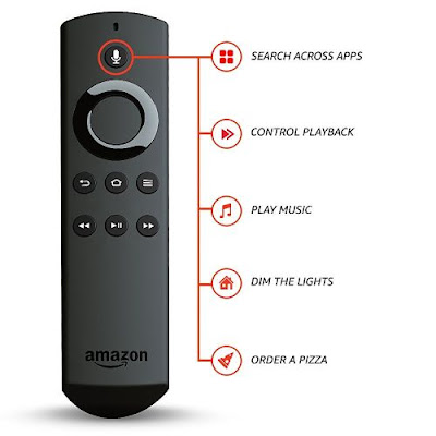 Amazon TV  Remote