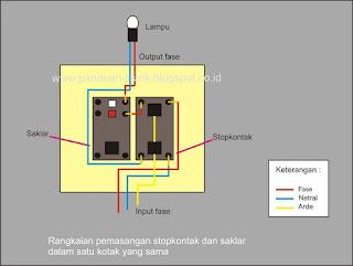 Rangkaian pemasangan stopkontak dan saklar dalam satu kotak yang sama