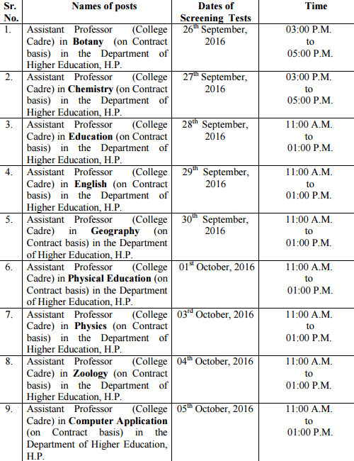 HPPSC Assistant Professor Result 2017