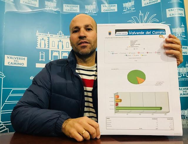 http://www.esvalverde.com/2018/12/balance-linea-verde-2018.html