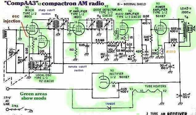 RCA Victor 8x541 schematic and trouble shouting | THE RADIO