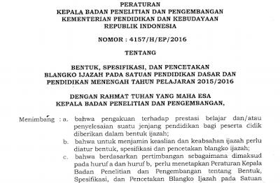 Download Pedoman Penulisan Blangko Ijazah 2016 SD,SMP,SMA