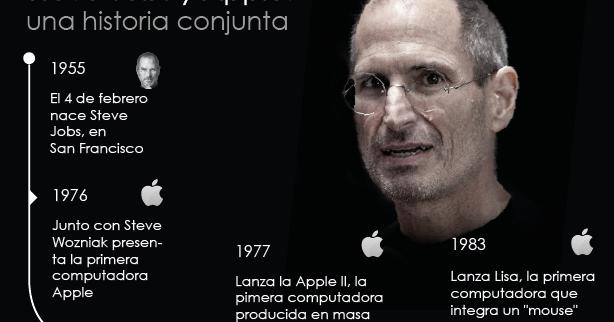 Jobs biografia portugues pdf steve