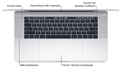 MacBook Pro 2017 Manual