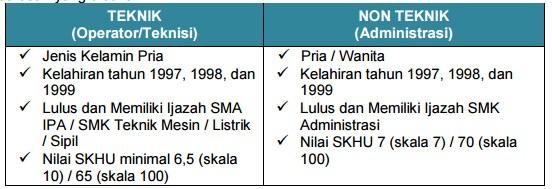 REKRUTMEN UMUM TINGKAT SMK TAHUN 2017 - YOGYAKARTA