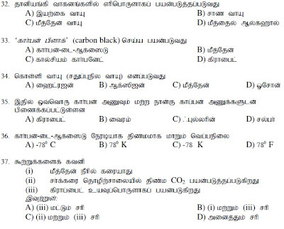 General Knowledge Tamil Related Keywords & Suggestions