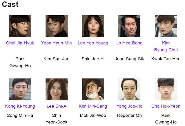 Tunnel Korean Drama Cast