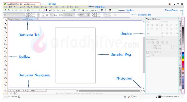Area kerja dan fungsi alat alat coreldraw x7