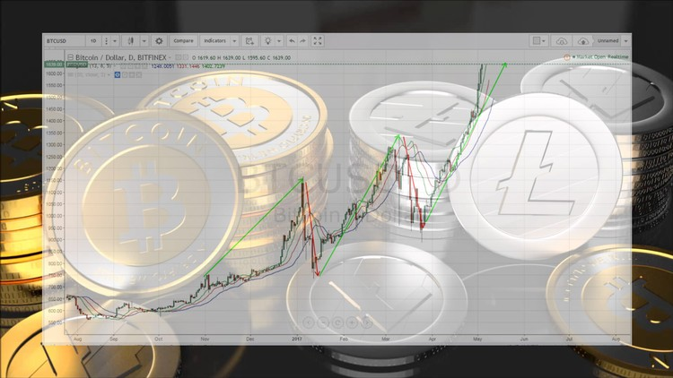 Cryptocurrency - Technical Analysis - Bootcamp - Udemy coupon