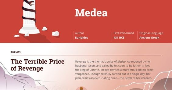Medea plot summary
