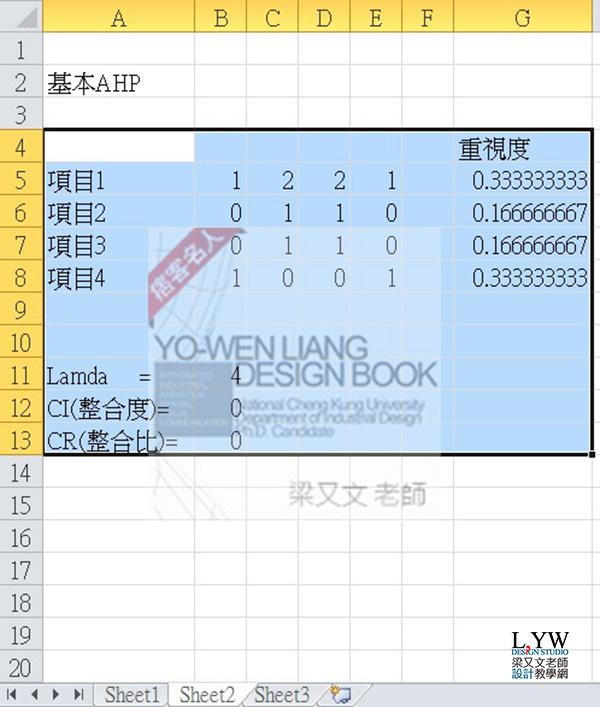 AHP 問卷免費Excel軟體下載範例,層級分析法搭配巨集功能分析,CI值,CR值,Lambda值一鍵搞定 6