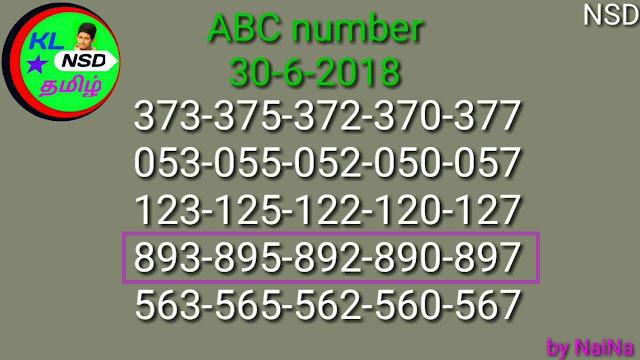 Karunya 352 Kerala lottery abc guessing winning  by Raja Nina