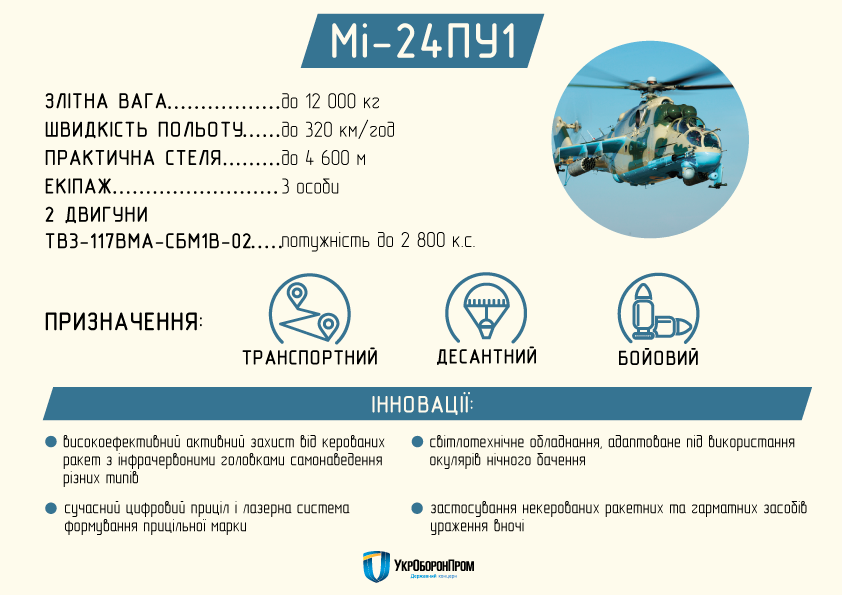 Мі24ПУ1