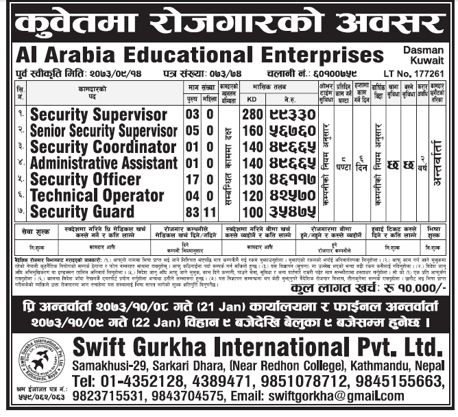 Jobs in Kuwait for Nepali, Salary Up to Rs 99,330