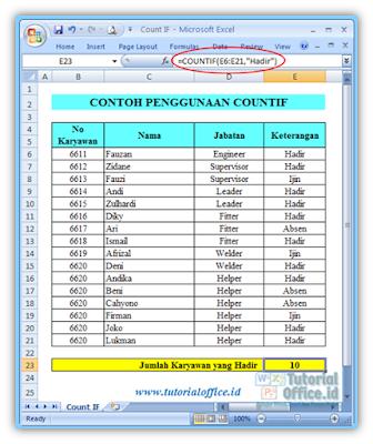 Fungsi Countif