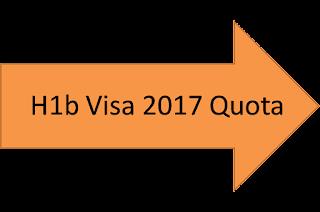 h1b--visa-quota