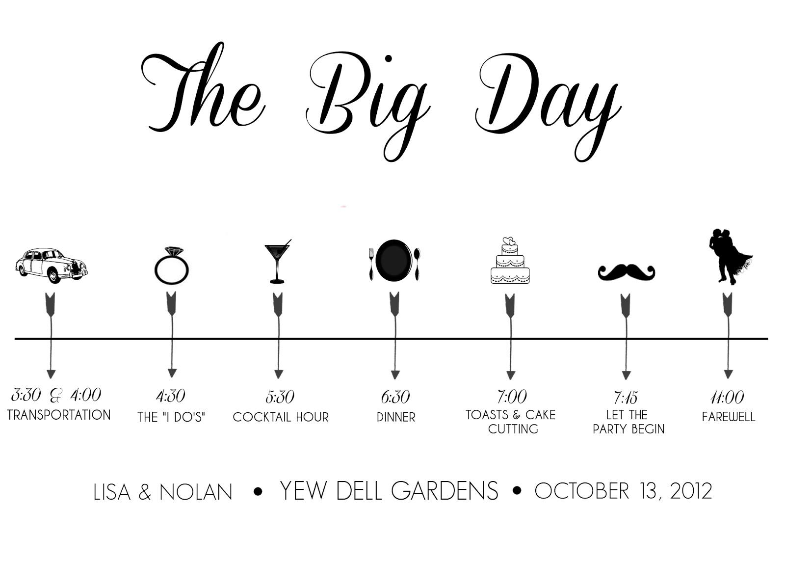 The LoveLeigh Blog Wedding Timeline