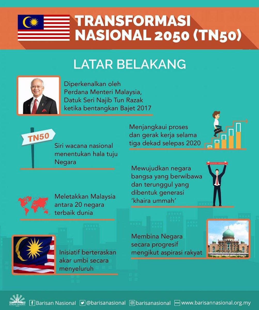 Kesatuan Pegawai Kanan Risda Official Transformasi Nasional 2050 Adakah Kita Telah Bersedia Untuk Menghadapi Perubahan