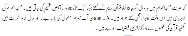 history of masjid e haram in urdu